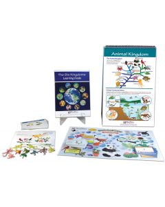 The Six Kingdoms of Life Curriculum Learning Module