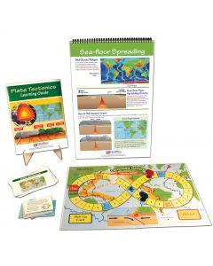 Plate Tectonics Curriculum Learning Module