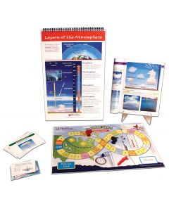Earth's Atmosphere and Weather Curriculum Learning Module