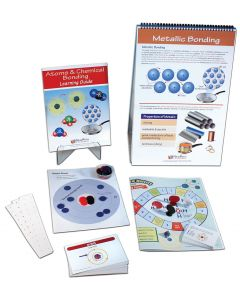 Atoms and Chemical Bonding Curriculum Learning Module