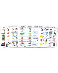 Phonemic Awareness Bulletin Board Chart Set of 8 - Early Childhood