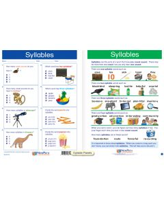 "Syllables - Laminated, ""Write-On/Wipe-Off"" Visual Learning Guide Gr. 2"