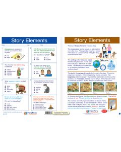 "Story Elements  - Laminated, ""Write-On/Wipe-Off"" Visual Learning Guide Gr. 2"
