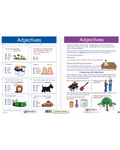"Adjectives - Laminated, ""Write-On/Wipe-Off"" Visual Learning Guide Gr. 3"