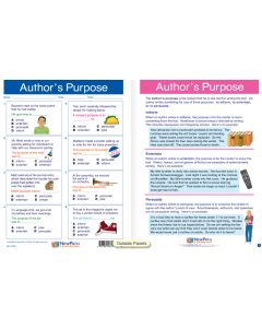 "Author's Purpose - Laminated, ""Write-On/Wipe-Off"" Visual Learning Guide Gr. 3"