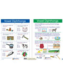"Vowel Diphthongs - Laminated, ""Write-On/Wipe-Off"" Visual Learning Guide Gr. 3"