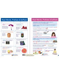 "Root Words, Prefixes and Suffixes - Laminated, ""Write-On/Wipe-Off"" Visual Learning Guide Gr. 4"