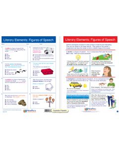 """Literary Elements: Figures of Speech - Laminated, """"Write-On/Wipe-Off"""" Visual Learning Guide Gr. 4"""