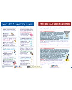 """Main Idea and Supporting Details - Laminated, """"Write-On/Wipe-Off"""" Visual Learning Guide Gr. 4"""