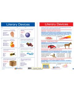 """Literary Devices - Laminated, """"Write-On/Wipe-Off"""" Visual Learning Guide Gr. 5"""