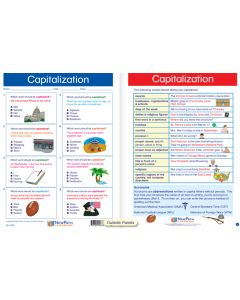 "Capitalization - Laminated, ""Write-On/Wipe-Off"" Visual Learning Guide Gr. 7"