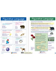 "Figurative Language - Laminated, ""Write-On/Wipe-Off"" Visual Learning Guide Gr. 7"