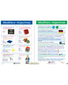 "Modifiers – Adjectives  - Laminated, ""Write-On/Wipe-Off"" Visual Learning Guide Gr. 7"