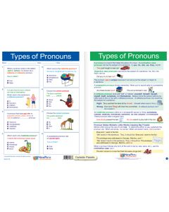 "Types of Pronouns  - Laminated, ""Write-On/Wipe-Off"" Visual Learning Guide Gr. 7"
