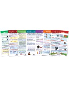 """Parts of Speech Board Chart Set of 7 - Laminated - """"Write-On - Wipe Off"""" - 18"""" x 12"""""""