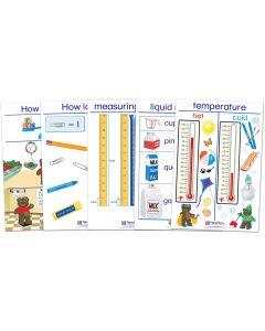 Measurement Bulletin Board Chart Set of 5 - Early Childhood