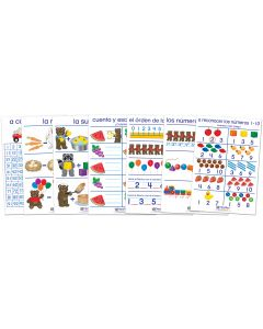 Number Sense Bulletin Board Chart Set of 7 - Early Childhood - Spanish Edition