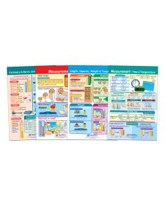 "All About Measurement Bulletin Board Chart Set of 4  - Laminated - ""Write-On - Wipe Off"" - 18"" x 12"""