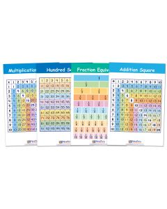 """Math Facts Bulletin Board Chart Set of 4 - Gr. 1-5 - Laminated - """"Write-On - Wipe Off"""" - 12"""" x 18"""""""