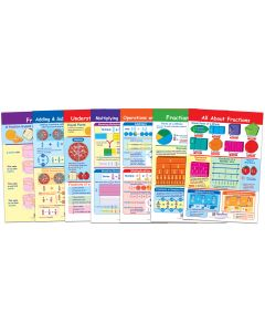"All About Fractions Bulletin Board Chart Set of 7  - Laminated - ""Write-On - Wipe Off"" - 18"" x 12"""