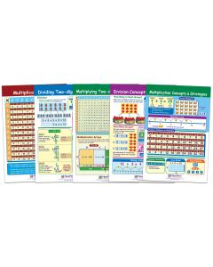 """Multiplication and Division Bulletin Board Chart Set of 5  - Laminated - """"Write-On - Wipe Off"""" - 18"""" x 12"""""""