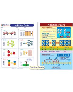 Addition Facts Visual Learning Guide
