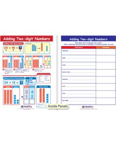 Adding 2-Digit Numbers Visual Learning Guide