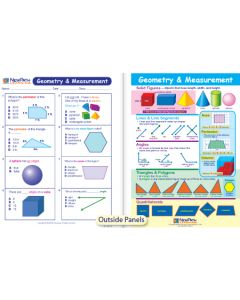 Geometry & Measurement Visual Learning Guide