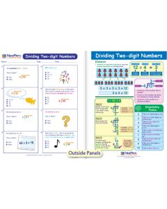 Dividing 2-Digit Numbers Visual Learning Guide