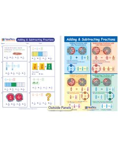 Adding & Subtracting Fractions Visual Learning Guide