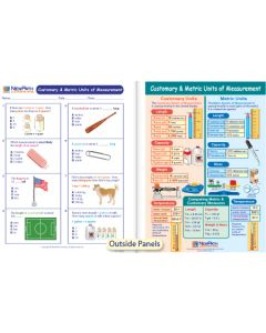 Customary & Metric Units of Measurement Visual Learning Guide