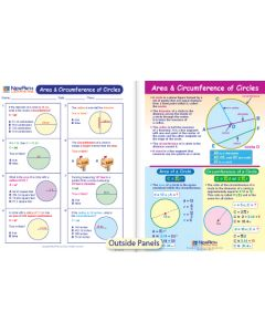 Area & Cirmumference of Circles Visual Learning Guide