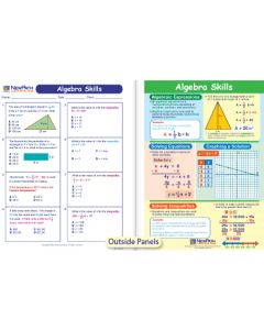Algebra Skills Visual Learning Guide