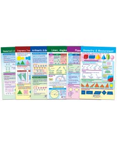 "All About Geometry Bulletin Board Chart Set of 6  - Laminated - ""Write-On - Wipe Off"" - 18"" x 12"""