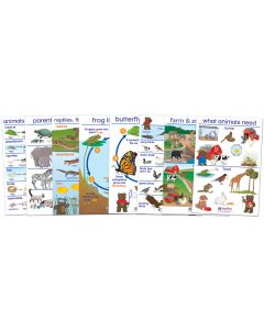 All About Animals Bulletin Board Chart Set of 8 - Early Childhood