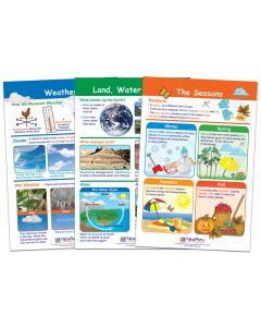 Land, Water & Air Bulletin Board Chart Set, Gr. 1-2