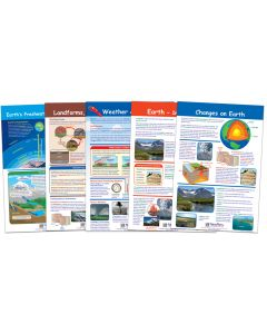 Earth-Inside & Out Bulletin Board Chart Set of 5, Gr. 3-5