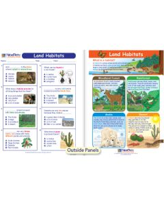 Land Habitats Visual Learning Guide