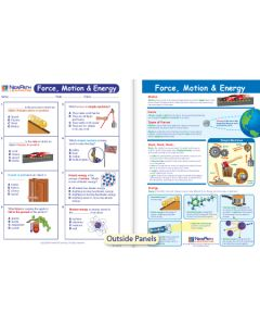 Force, Motion & Energy Visual Learning Guide
