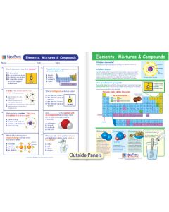 Elements, Mixtures & Compounds Visual Learning Guide
