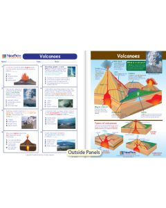 Volcanoes Visual Learning Guide