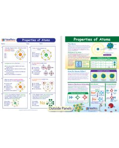 Properties of Atoms Visual Learning Guide