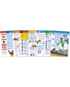 Safety in the Lab Bulletin Board Set of 8