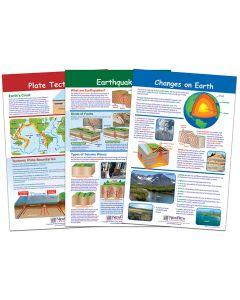Dynamic Earth Bulletin Board Chart Set