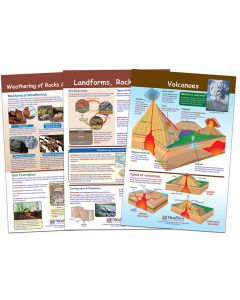 Earth's Surface Bulletin Board Chart Set of 3