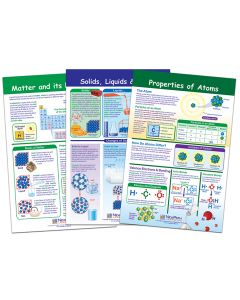 Matter and Interactions Bulletin Board Chart Set