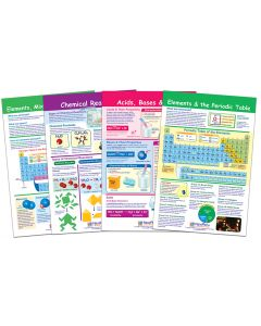 Elements, Mixtures and Compounds Bulletin Board Chart Set