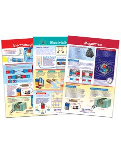 Electricity and Magnetism Bulletin Board Chart Set