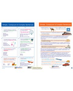 English Language Arts Gr. 8 Visual Learning Guides™ Set of 10