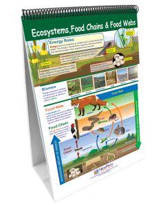 STAAR Gr. 8 – Organisms and Environments Flip Chart Set